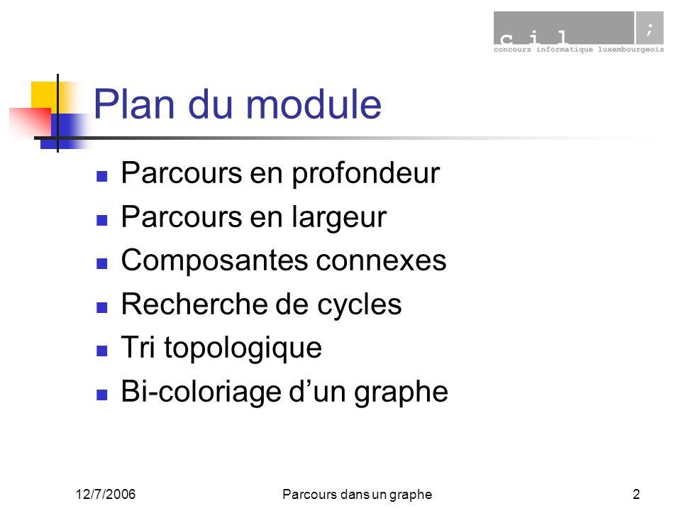 12/7/2006Parcours dans un graphe2 Plan du module Parcours en profondeur Parcours en largeur Composantes connexes Recherche de cycles Tri topologique B