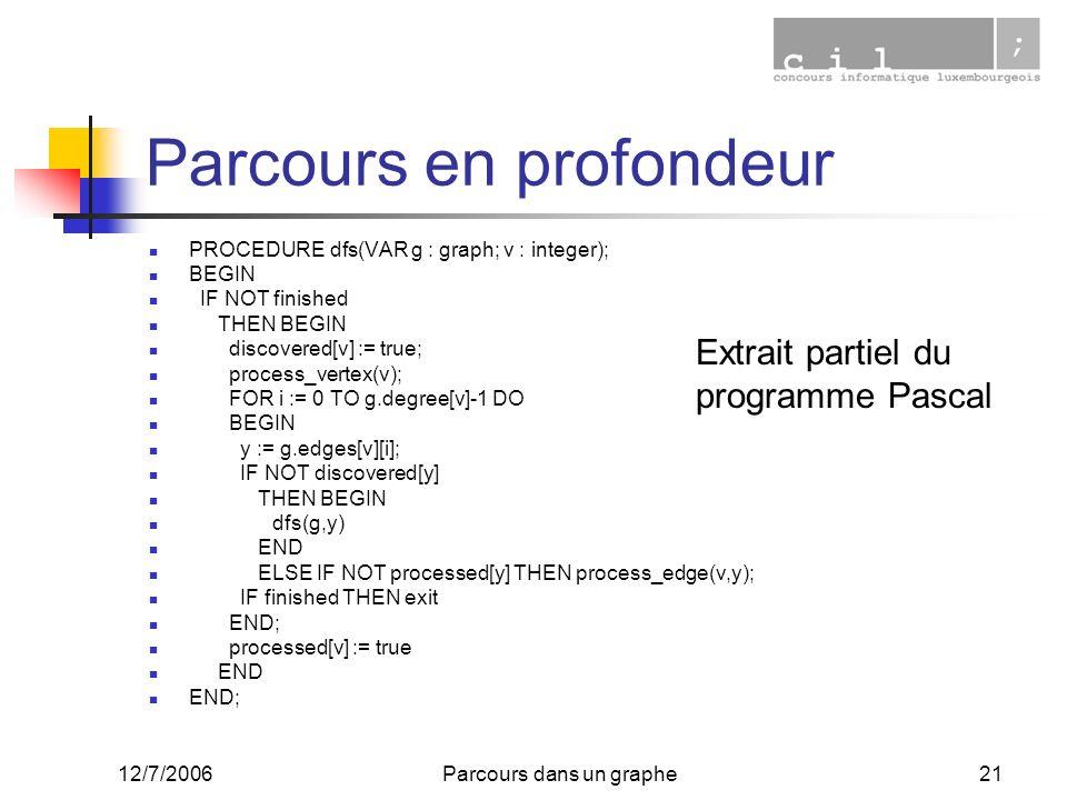 12/7/2006Parcours dans un graphe21 Parcours en profondeur PROCEDURE dfs(VAR g : graph; v : integer); BEGIN IF NOT finished THEN BEGIN discovered[v] :=