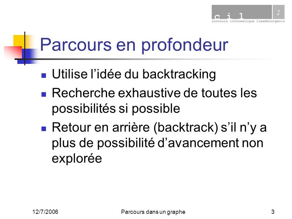 12/7/2006Parcours dans un graphe3 Parcours en profondeur Utilise lidée du backtracking Recherche exhaustive de toutes les possibilités si possible Ret