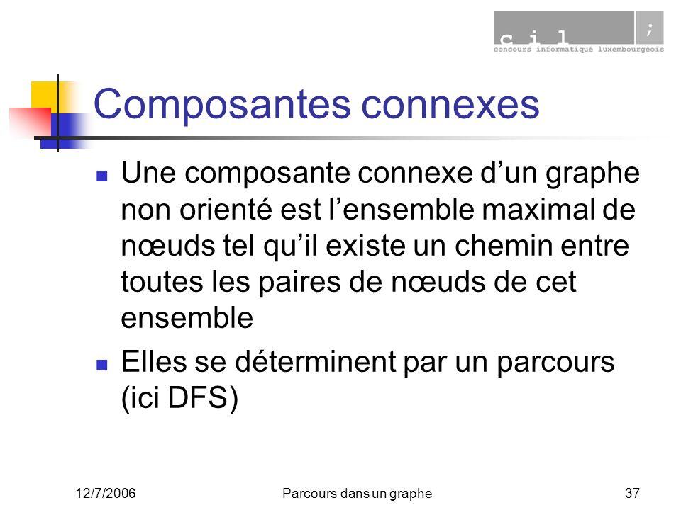 12/7/2006Parcours dans un graphe37 Composantes connexes Une composante connexe dun graphe non orienté est lensemble maximal de nœuds tel quil existe u