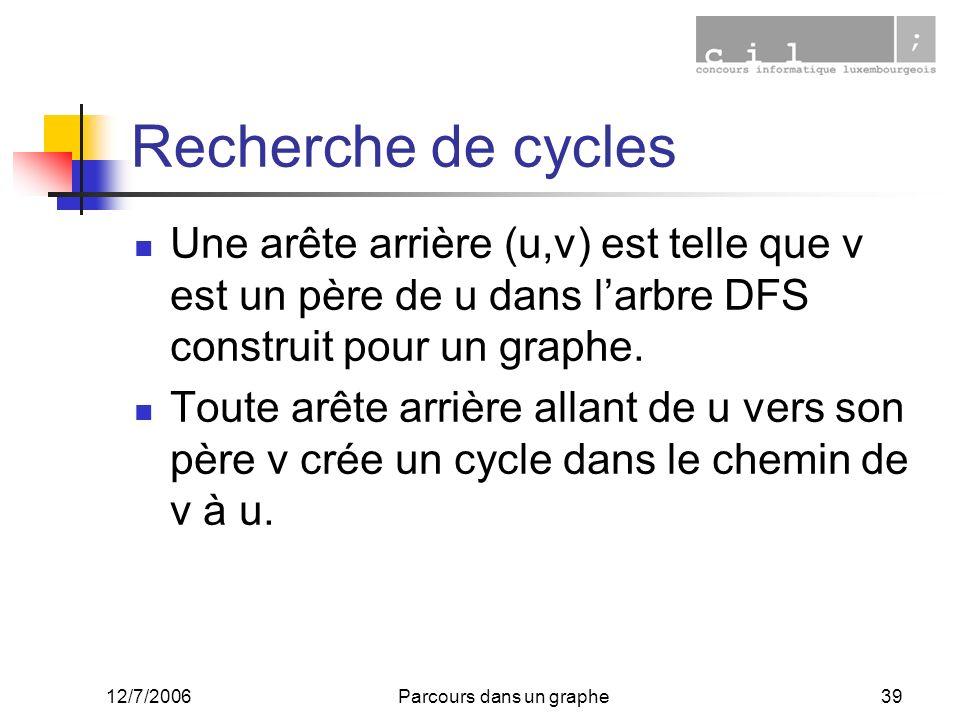 12/7/2006Parcours dans un graphe39 Recherche de cycles Une arête arrière (u,v) est telle que v est un père de u dans larbre DFS construit pour un grap