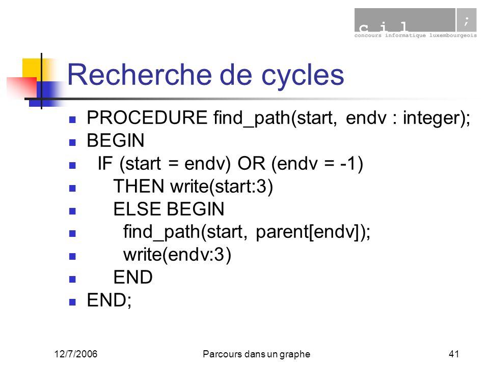 12/7/2006Parcours dans un graphe41 Recherche de cycles PROCEDURE find_path(start, endv : integer); BEGIN IF (start = endv) OR (endv = -1) THEN write(s