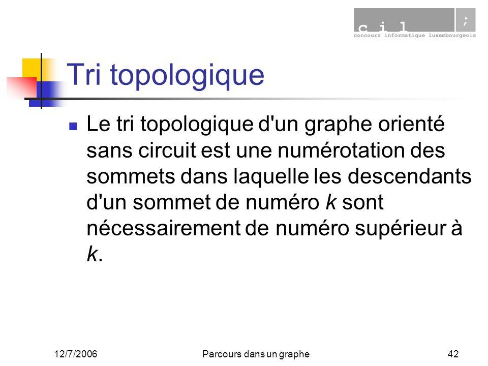 12/7/2006Parcours dans un graphe42 Tri topologique Le tri topologique d'un graphe orienté sans circuit est une numérotation des sommets dans laquelle