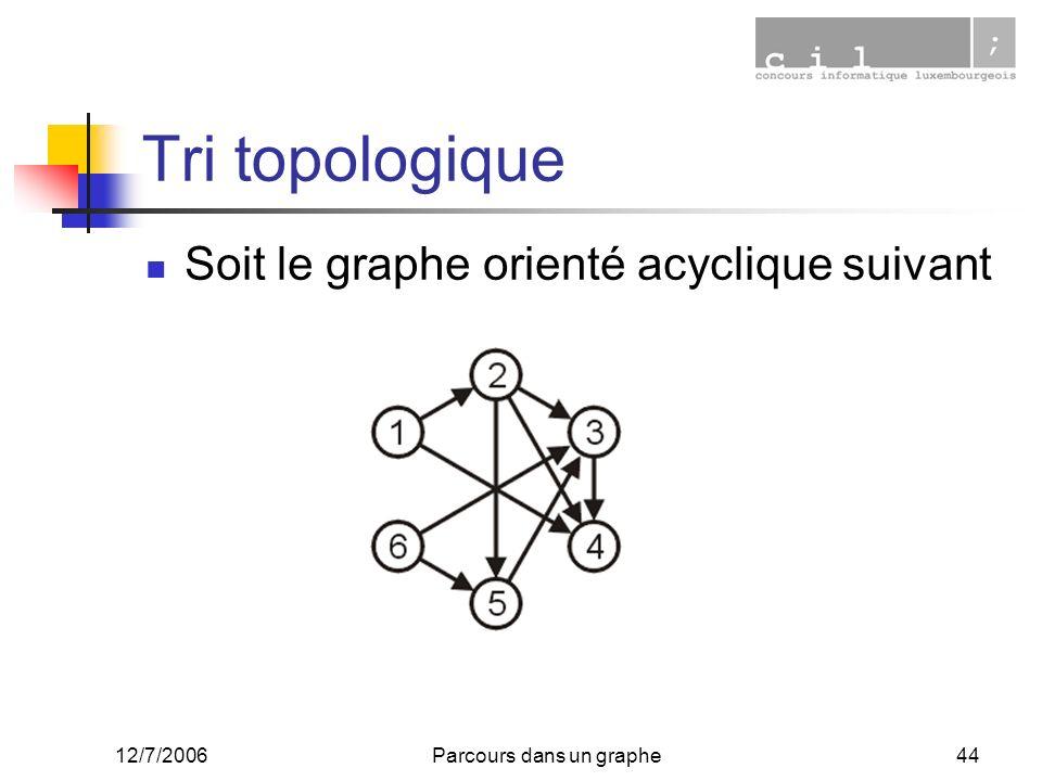 12/7/2006Parcours dans un graphe44 Tri topologique Soit le graphe orienté acyclique suivant