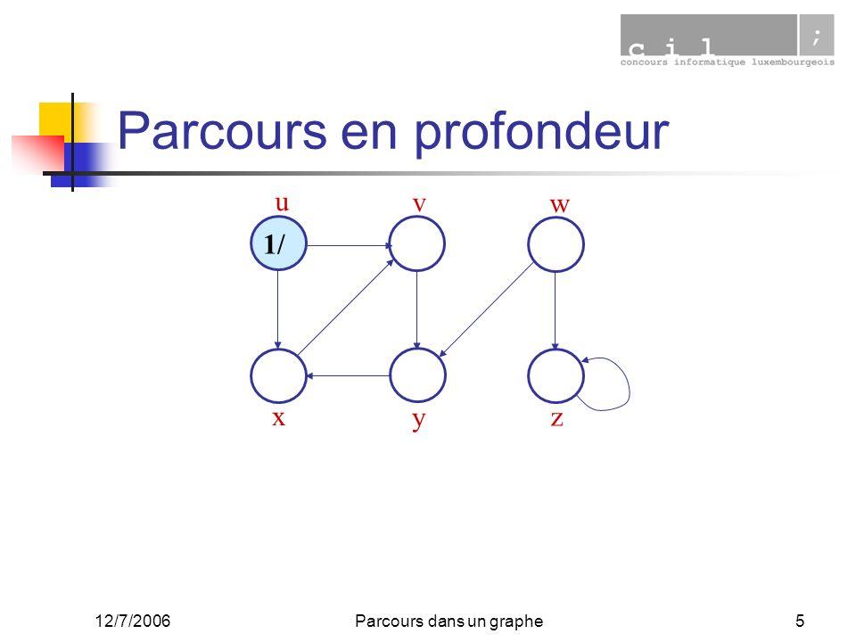 12/7/2006Parcours dans un graphe5 Parcours en profondeur 1/ u v w x y z