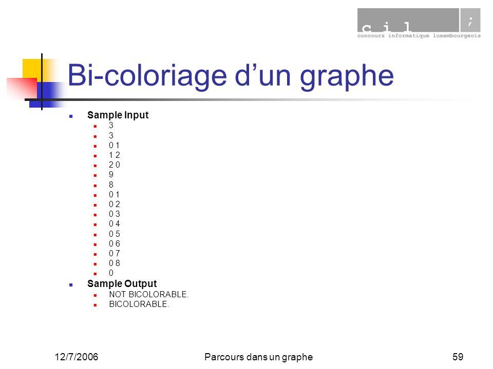 12/7/2006Parcours dans un graphe59 Bi-coloriage dun graphe Sample Input 3 0 1 1 2 2 0 9 8 0 1 0 2 0 3 0 4 0 5 0 6 0 7 0 8 0 Sample Output NOT BICOLORA