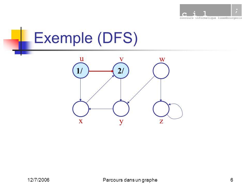 12/7/2006Parcours dans un graphe6 Exemple (DFS) 1/ 2/ u v w x y z