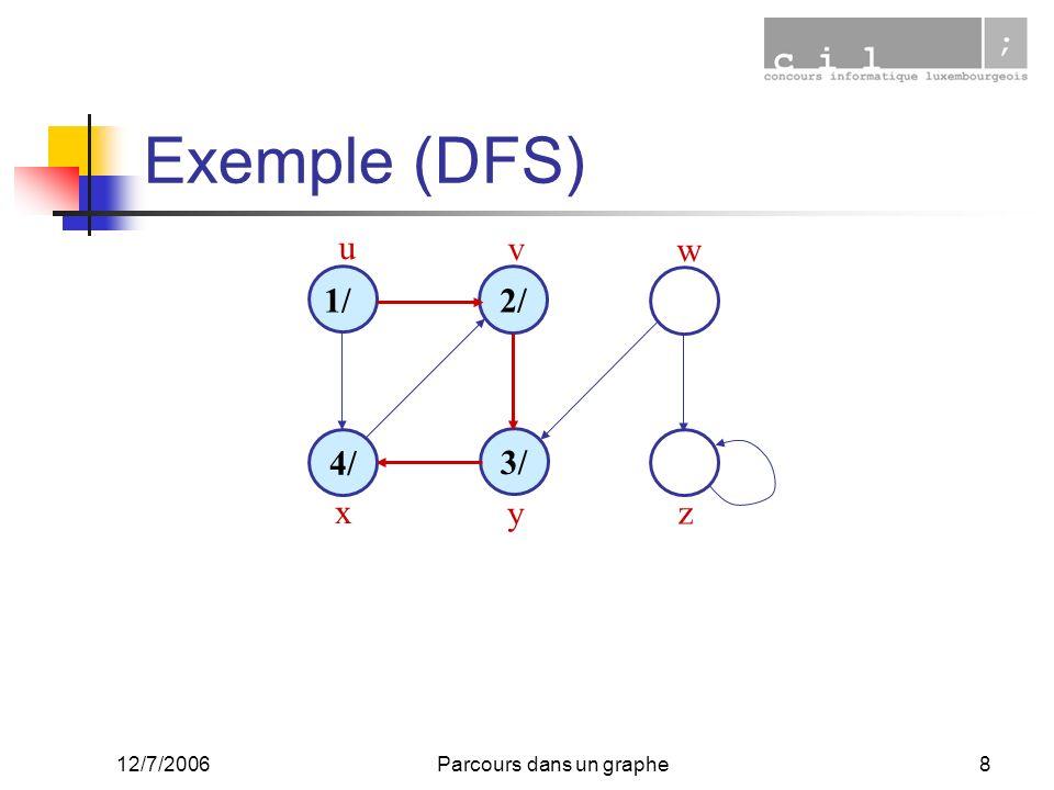 12/7/2006Parcours dans un graphe8 Exemple (DFS) 1/ 4/ 3/ 2/ u v w x y z
