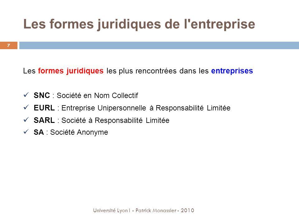 Les formes juridiques de l'entreprise 7 Université Lyon I - Patrick Monassier - 2010 Les formes juridiques les plus rencontrées dans les entreprises S