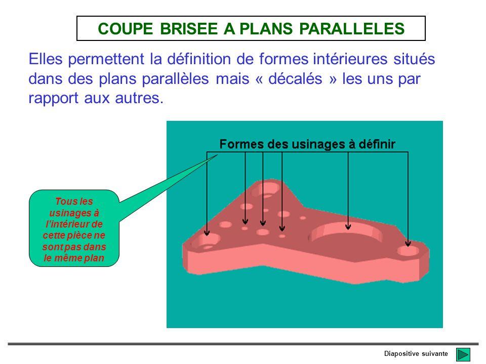 DEMI COUPE 1. Représentation de la matière coupée : Hachures 2. Représentation de la pièce coupée Remarque : Ne pas dessiner les arêtes cachées sur la