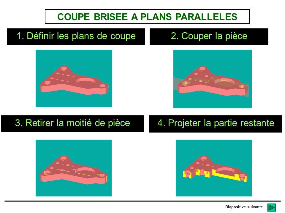 COUPE BRISEE A PLANS PARALLELES Elles permettent la définition de formes intérieures situés dans des plans parallèles mais « décalés » les uns par rap