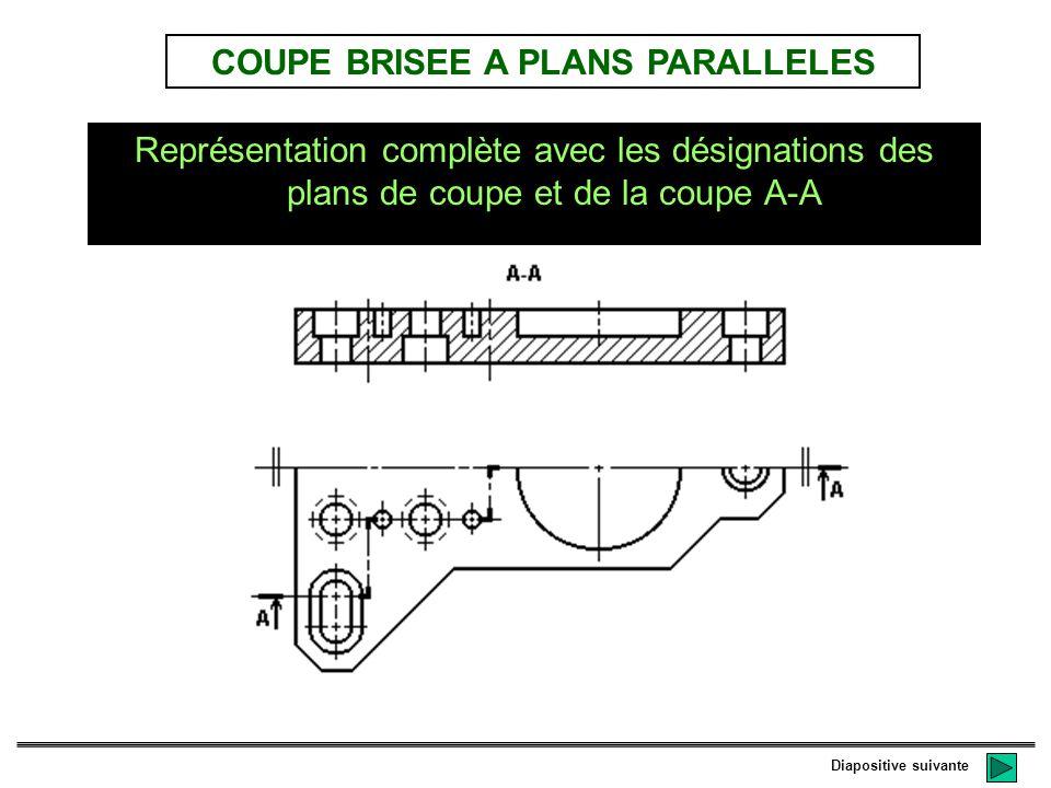 COUPE BRISEE A PLANS PARALLELES 1. Définir les plans de coupe2. Couper la pièce 3. Retirer la moitié de pièce 4. Projeter la partie restante Diapositi