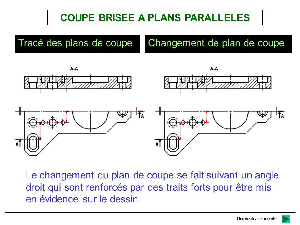 COUPE BRISEE A PLANS PARALLELES Représentation complète avec les désignations des plans de coupe et de la coupe A-A Diapositive suivante