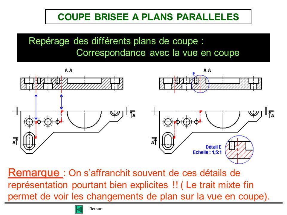 COUPE BRISEE A PLANS PARALLELES Tracé des plans de coupeChangement de plan de coupe Le changement du plan de coupe se fait suivant un angle droit qui