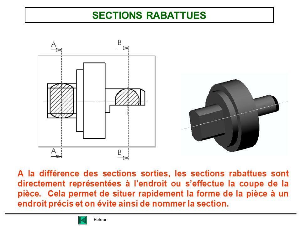 SECTIONS SORTIES Les sections permettent déviter les vues surchargées en isolant les formes que lon désire préciser. Diapositive suivante A la différe