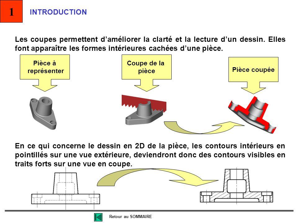 Mes activités au cours de la séquence pratique dapprentissage Diapositive précédente PRINCIPE ET REPRESENTANTION DUNE COUPE 2 COUPE DUNE PIECE SOUS SO