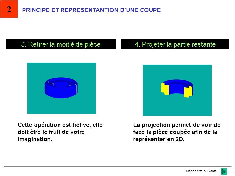 PRINCIPE 1. Choisir un plan de coupe2. Couper la pièce Le plan de coupe de coupe est choisi judicieusement. Généralement il passe par le plan de symét