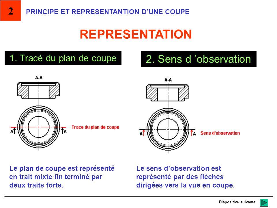 Différence entre vue extérieure et vue en coupe Diapositive suivante PRINCIPE ET REPRESENTANTION DUNE COUPE 2