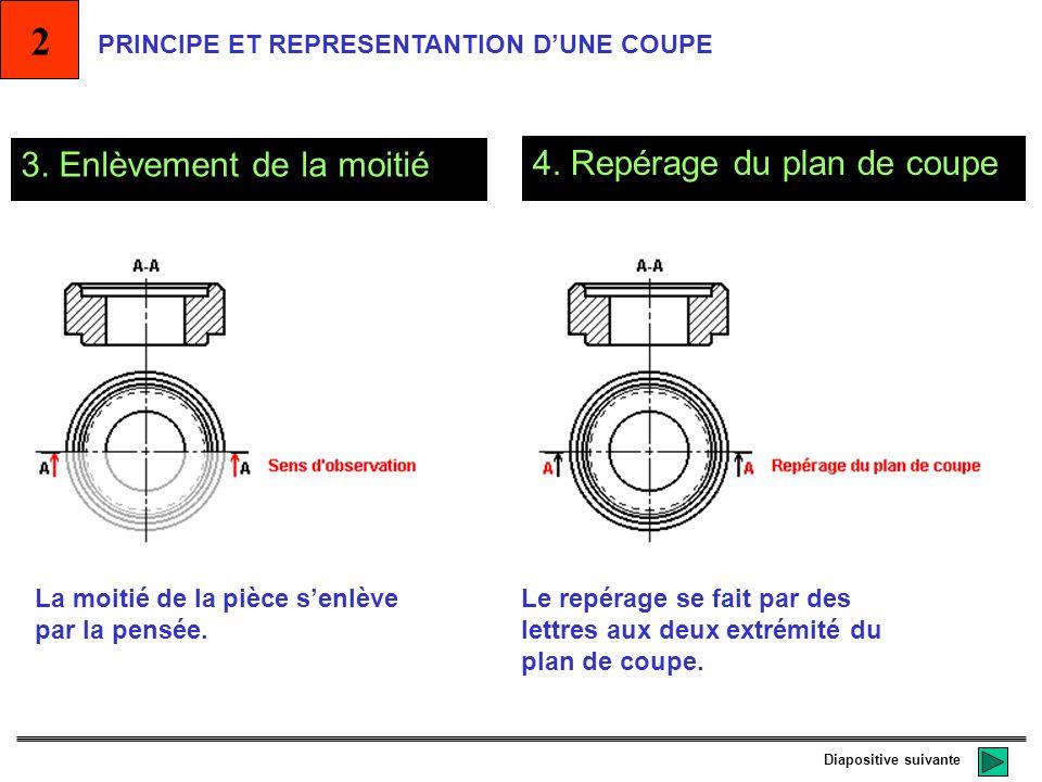 1. Tracé du plan de coupe 2. Sens d observation Le plan de coupe est représenté en trait mixte fin terminé par deux traits forts. Le sens dobservation