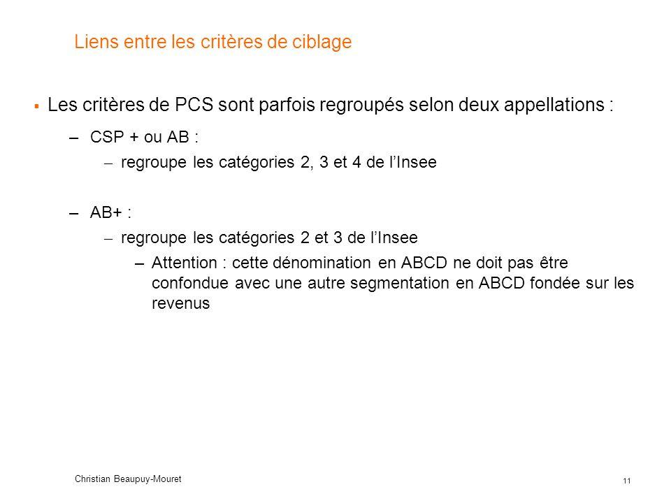 11 Christian Beaupuy-Mouret Liens entre les critères de ciblage Les critères de PCS sont parfois regroupés selon deux appellations : –CSP + ou AB : –