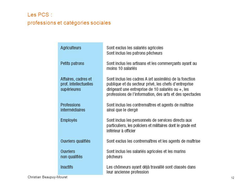 12 Christian Beaupuy-Mouret Les PCS : professions et catégories sociales