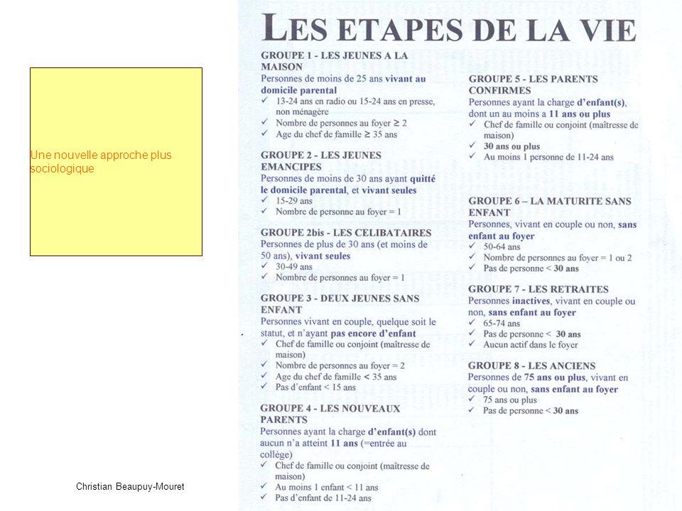 14 Christian Beaupuy-Mouret Une nouvelle approche plus sociologique