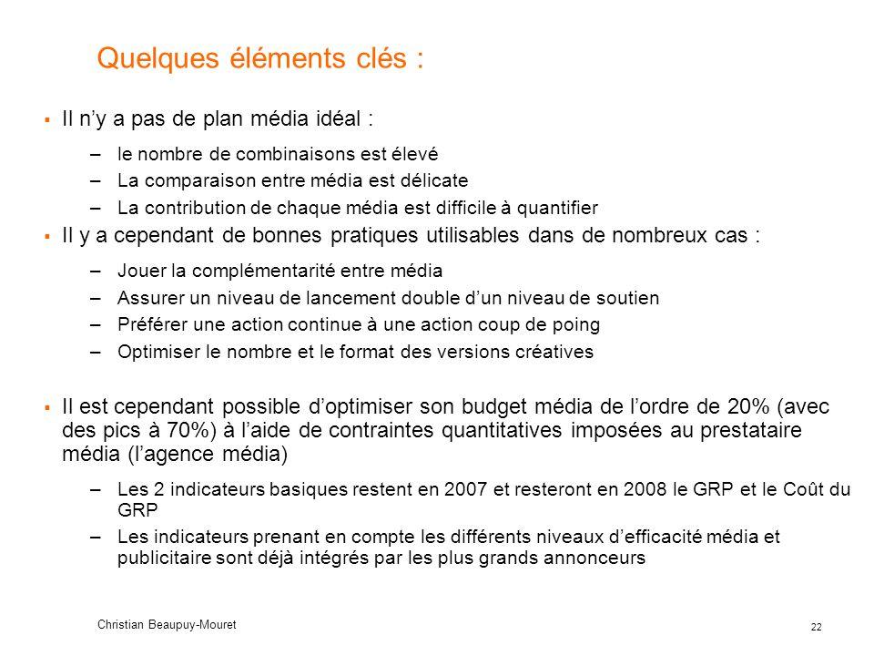 22 Christian Beaupuy-Mouret Quelques éléments clés : Il ny a pas de plan média idéal : –le nombre de combinaisons est élevé –La comparaison entre médi