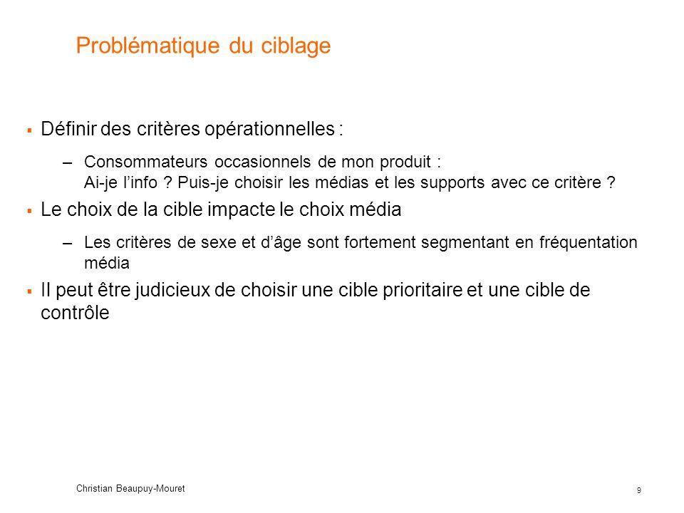 9 Christian Beaupuy-Mouret Problématique du ciblage Définir des critères opérationnelles : –Consommateurs occasionnels de mon produit : Ai-je linfo ?