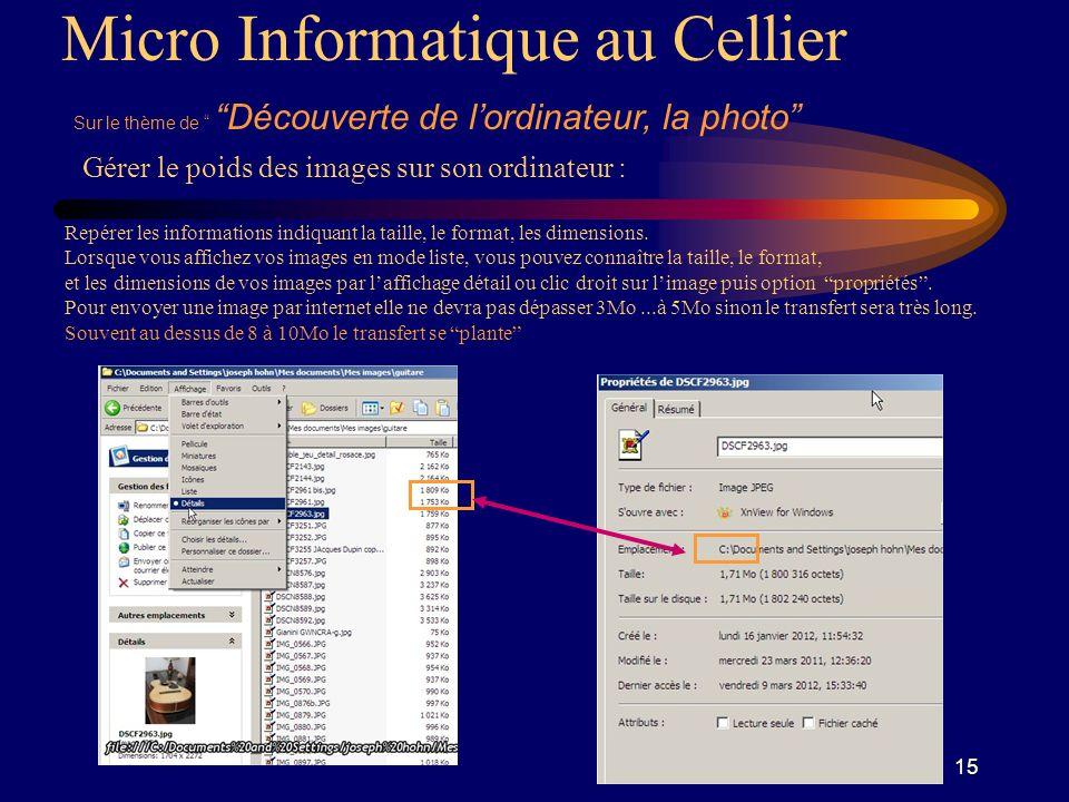 15 Micro Informatique au Cellier Sur le thème de Découverte de lordinateur, la photo Repérer les informations indiquant la taille, le format, les dimensions.