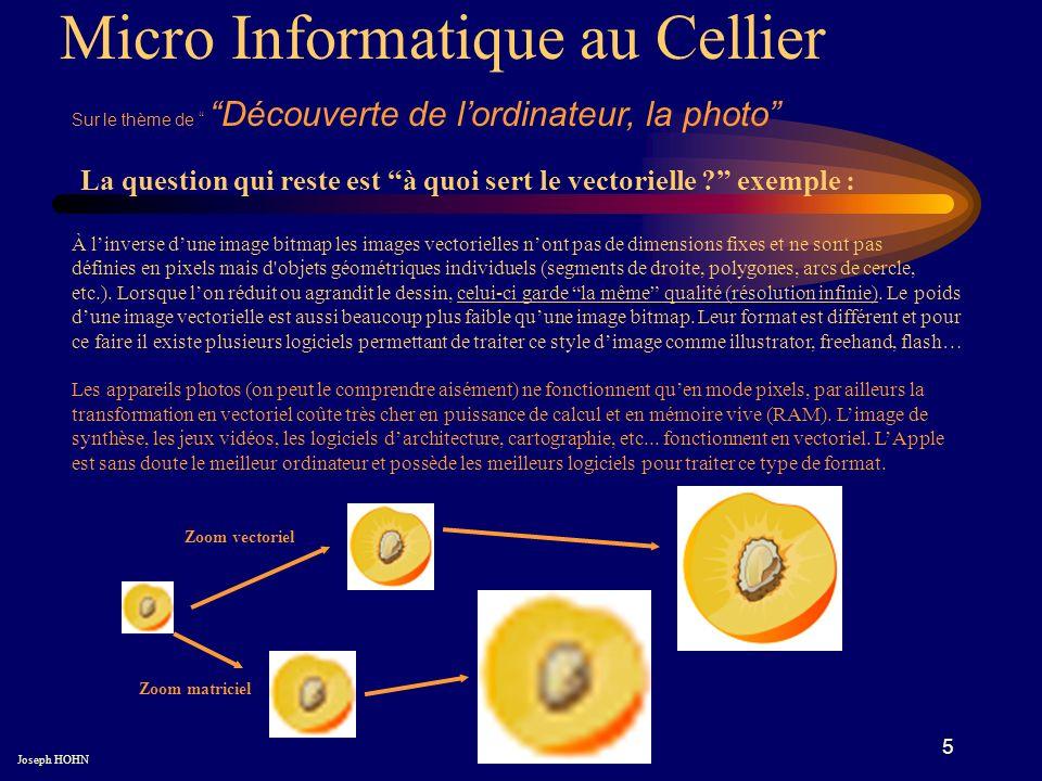 5 Micro Informatique au Cellier Sur le thème de Découverte de lordinateur, la photo Joseph HOHN La question qui reste est à quoi sert le vectorielle .