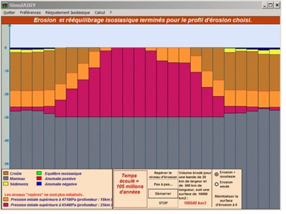 Sédimentation des argiles en milieu marin : Protocole : a.