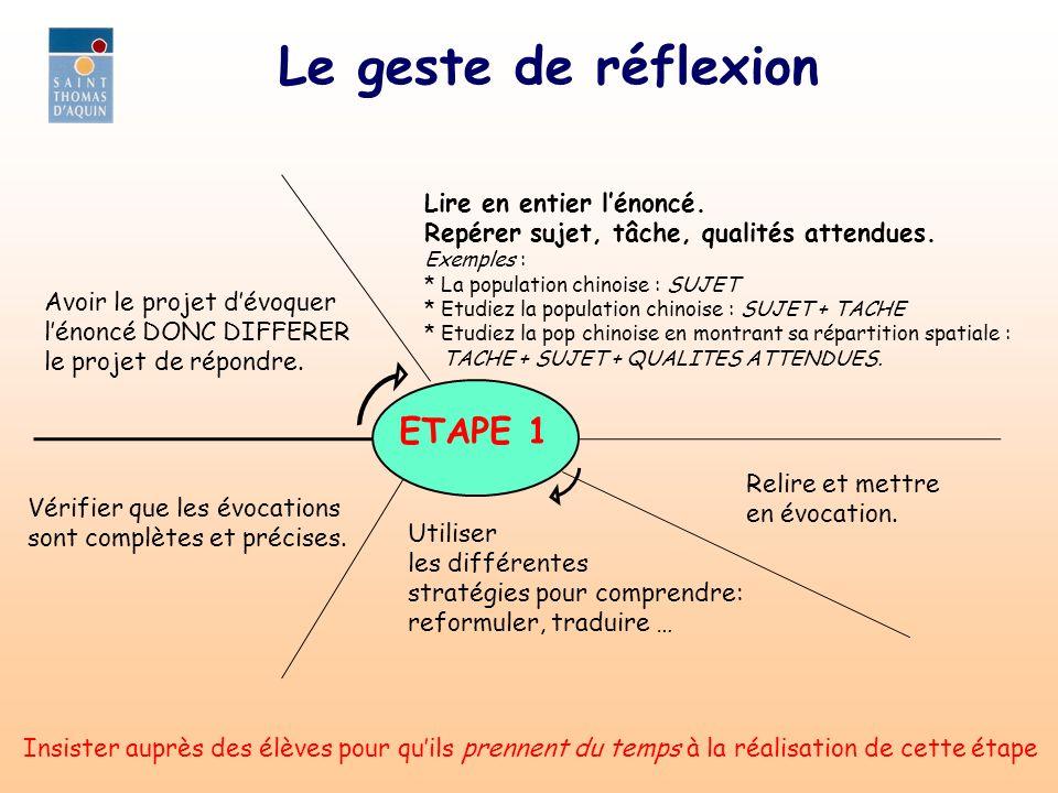 Le geste de réflexion ETAPE 1 Avoir le projet dévoquer lénoncé DONC DIFFERER le projet de répondre. Vérifier que les évocations sont complètes et préc
