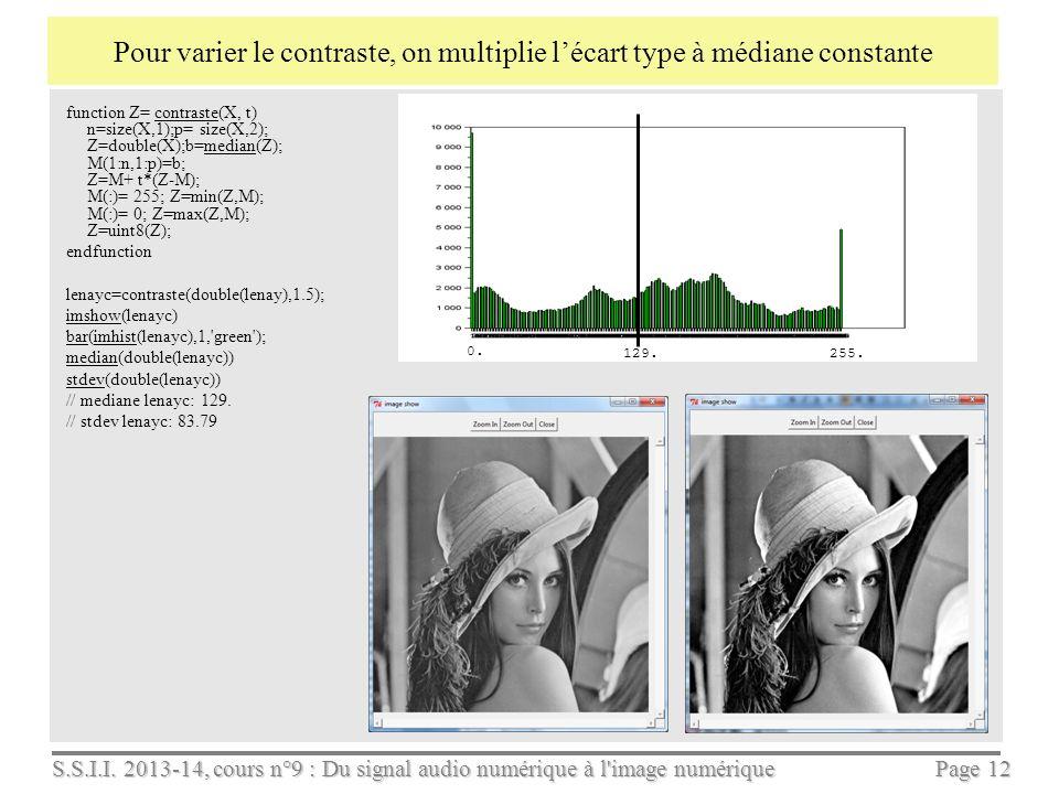 S.S.I.I. 2013-14, cours n°9 : Du signal audio numérique à l'image numérique Page 11 Histogramme dimage, médiane, écart type et contraste. lena=imread(