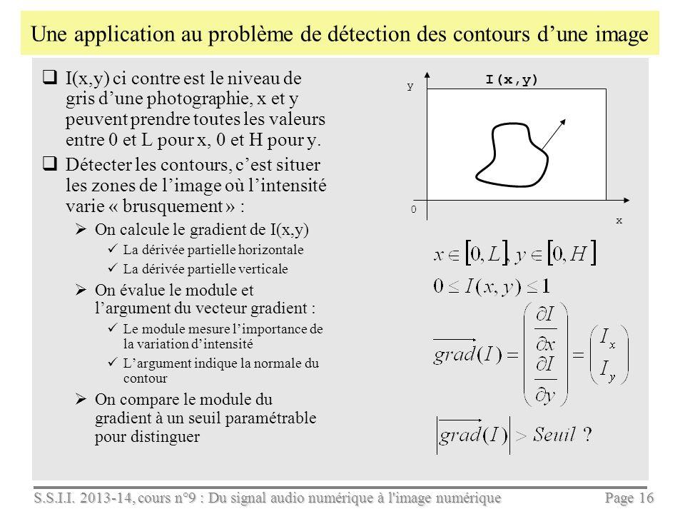 S.S.I.I. 2013-14, cours n°9 : Du signal audio numérique à l'image numérique Page 15 Exemples de filtrage de limage lena par un laplacien (dérivée seco