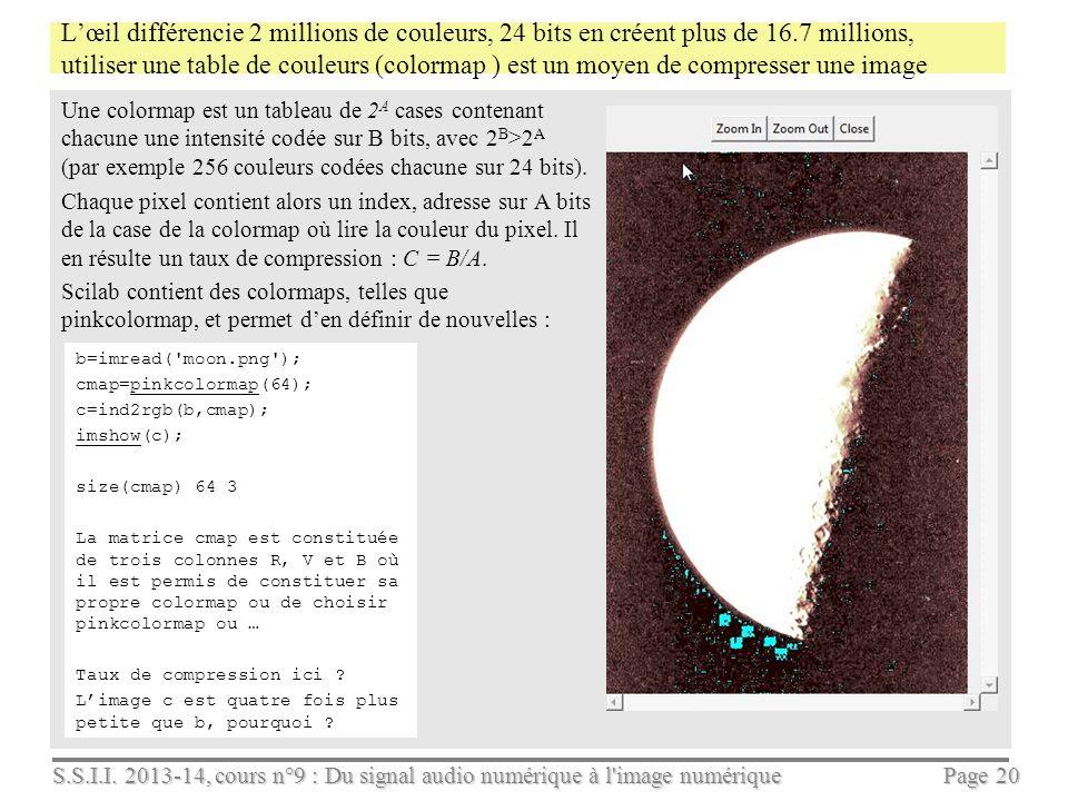 S.S.I.I. 2013-14, cours n°9 : Du signal audio numérique à l'image numérique Page 19 Puis on somme imfx et imfy pour évaluer le module du gradient et o