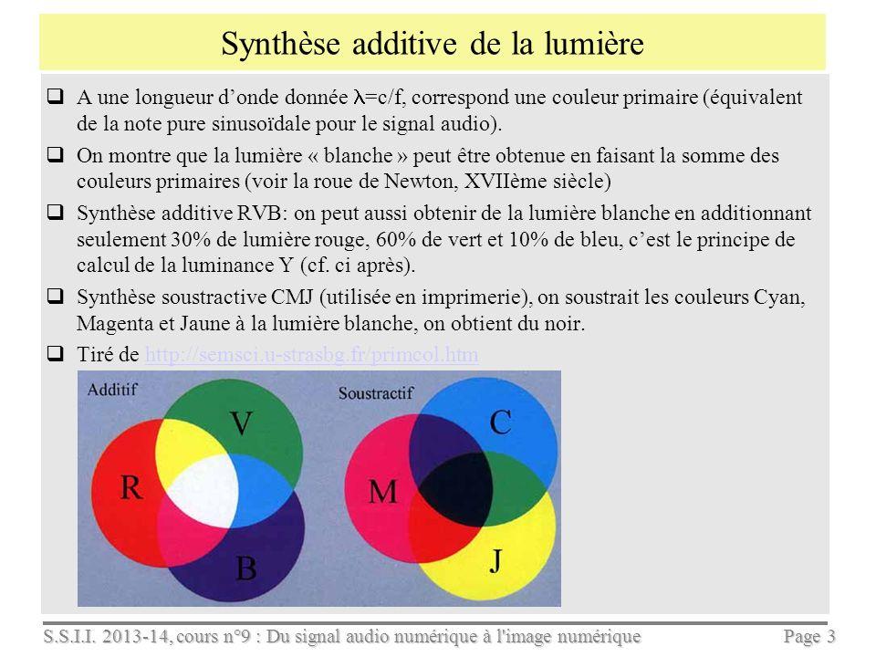 S.S.I.I. 2013-14, cours n°9 : Du signal audio numérique à l'image numérique Page 2 La lumière est une onde électromagnétique Lumière : ensemble dondes