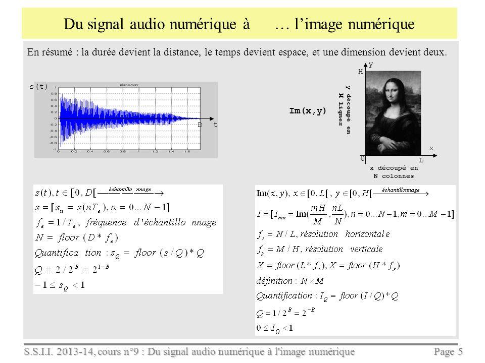 S.S.I.I. 2013-14, cours n°9 : Du signal audio numérique à l'image numérique Page 4 Luminance et chrominance Lœil est plus sensible à la luminance (noi