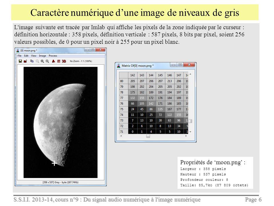 S.S.I.I. 2013-14, cours n°9 : Du signal audio numérique à l'image numérique Page 5 Du signal audio numérique à … limage numérique x y 0 L H y découpé