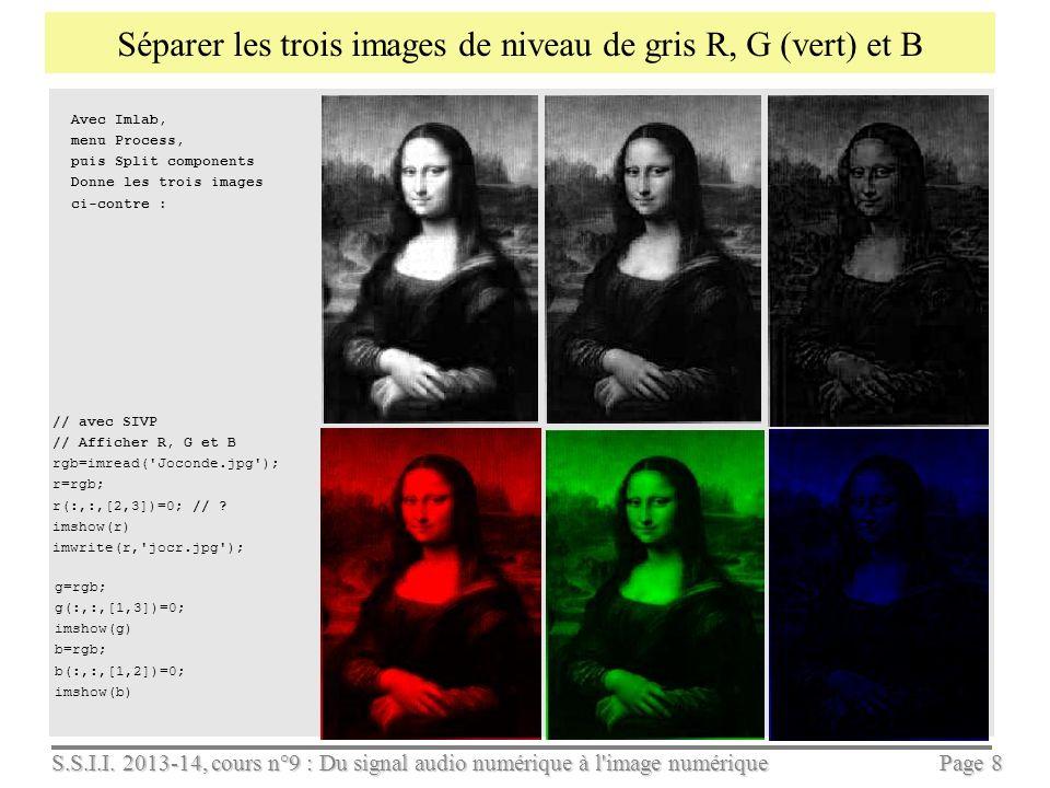 S.S.I.I. 2013-14, cours n°9 : Du signal audio numérique à l'image numérique Page 7 Dans lespace de couleurs RGB, une image couleur est la superpositio