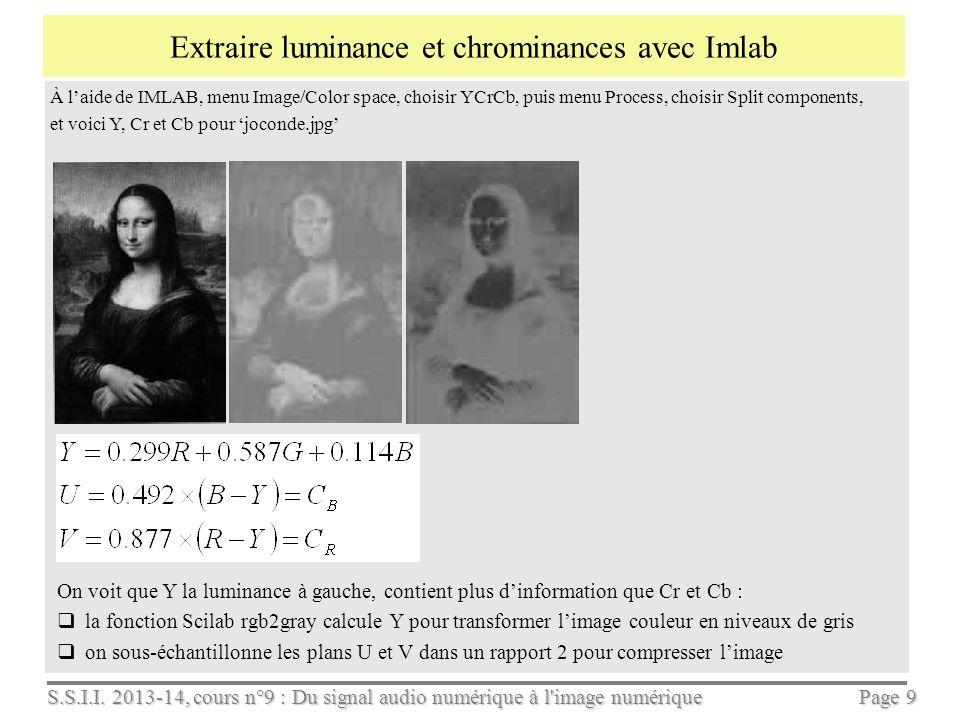 S.S.I.I. 2013-14, cours n°9 : Du signal audio numérique à l'image numérique Page 8 Séparer les trois images de niveau de gris R, G (vert) et B g=rgb;