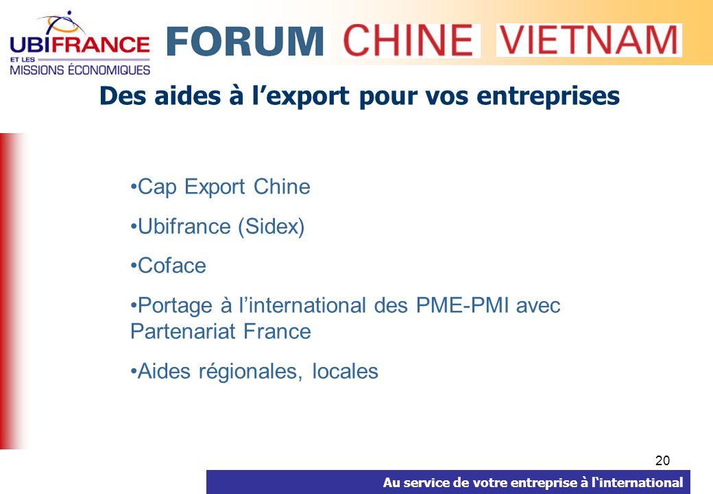 Au service de votre entreprise à linternational 20 Des aides à lexport pour vos entreprises Cap Export Chine Ubifrance (Sidex) Coface Portage à linternational des PME-PMI avec Partenariat France Aides régionales, locales