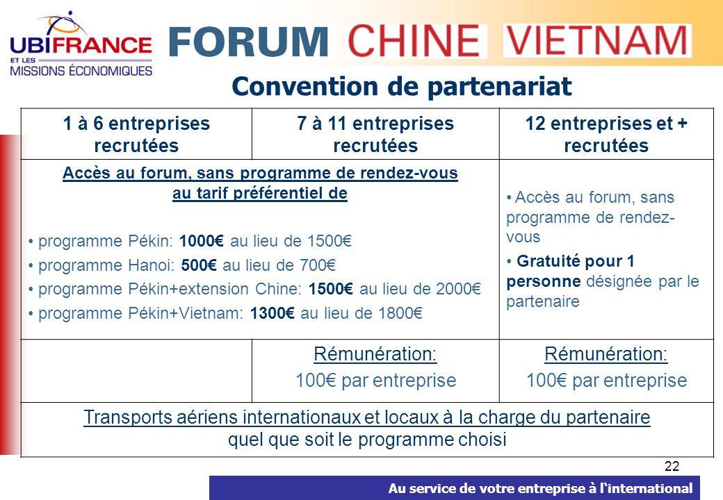 Au service de votre entreprise à linternational 22 Convention de partenariat 1 à 6 entreprises recrutées 7 à 11 entreprises recrutées 12 entreprises et + recrutées Accès au forum, sans programme de rendez-vous au tarif préférentiel de programme Pékin: 1000 au lieu de 1500 programme Hanoi: 500 au lieu de 700 programme Pékin+extension Chine: 1500 au lieu de 2000 programme Pékin+Vietnam: 1300 au lieu de 1800 Accès au forum, sans programme de rendez- vous Gratuité pour 1 personne désignée par le partenaire Rémunération: 100 par entreprise Rémunération: 100 par entreprise Transports aériens internationaux et locaux à la charge du partenaire quel que soit le programme choisi