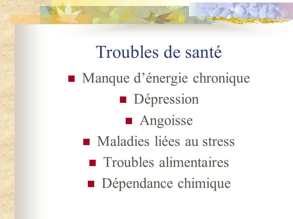 Troubles de santé Manque dénergie chronique Dépression Angoisse Maladies liées au stress Troubles alimentaires Dépendance chimique