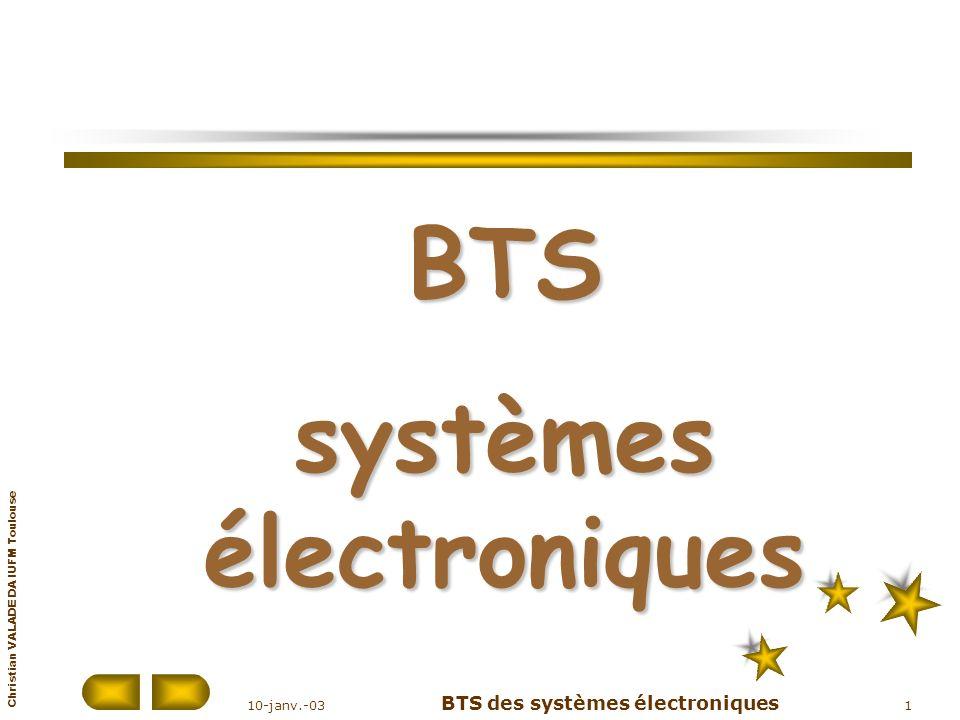 Christian VALADE DA IUFM Toulouse 10-janv.-03 BTS des systèmes électroniques 22 Règlement de lexamen (E6) ÉPREUVES PROFESSIONNELLES Cette épreuve a pour but de valider les compétences C1, C2, C3, T2 et E2 du référentiel du diplôme.