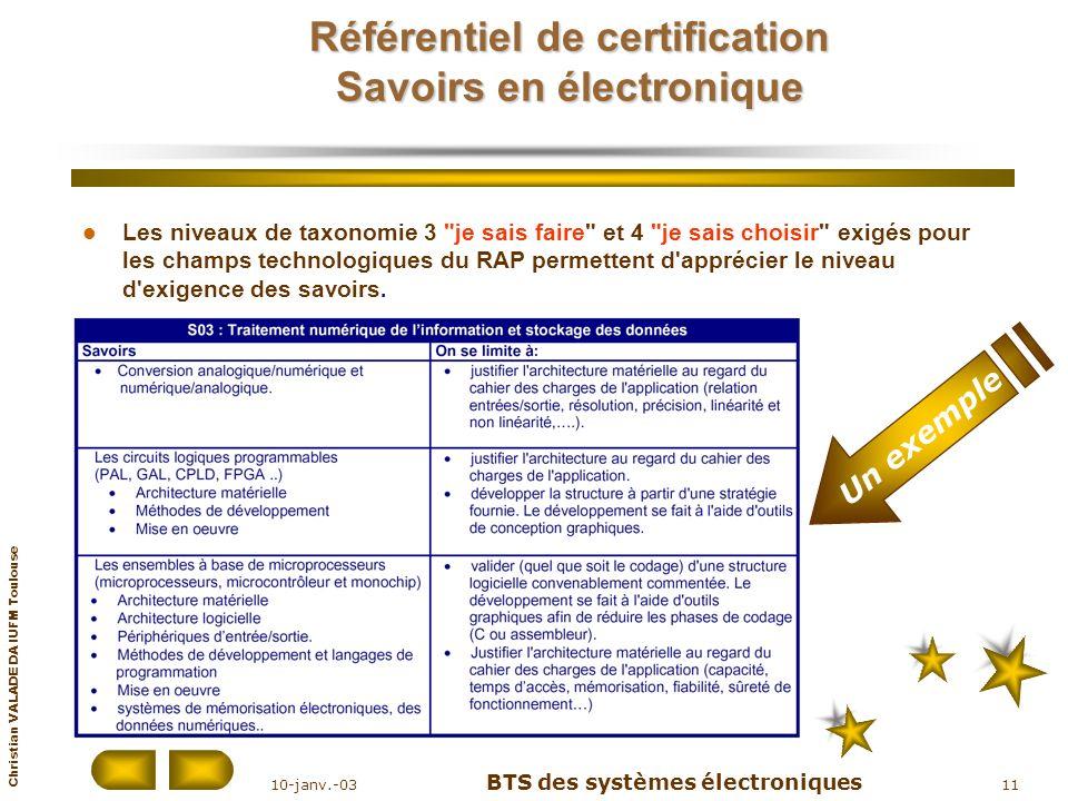 Christian VALADE DA IUFM Toulouse 10-janv.-03 BTS des systèmes électroniques 11 Référentiel de certification Savoirs en électronique Les niveaux de ta