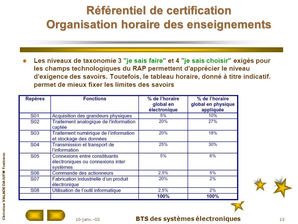 Christian VALADE DA IUFM Toulouse 10-janv.-03 BTS des systèmes électroniques 13 Référentiel de certification Organisation horaire des enseignements Le