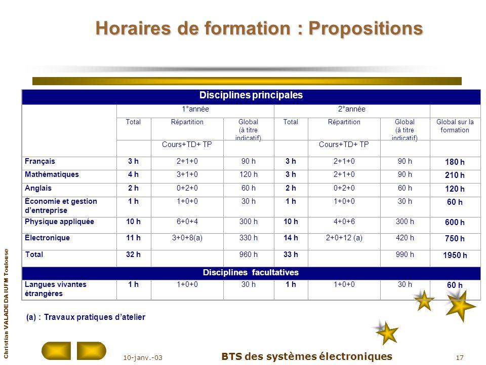 Christian VALADE DA IUFM Toulouse 10-janv.-03 BTS des systèmes électroniques 17 Horaires de formation : Propositions Disciplines principales 1°année2°