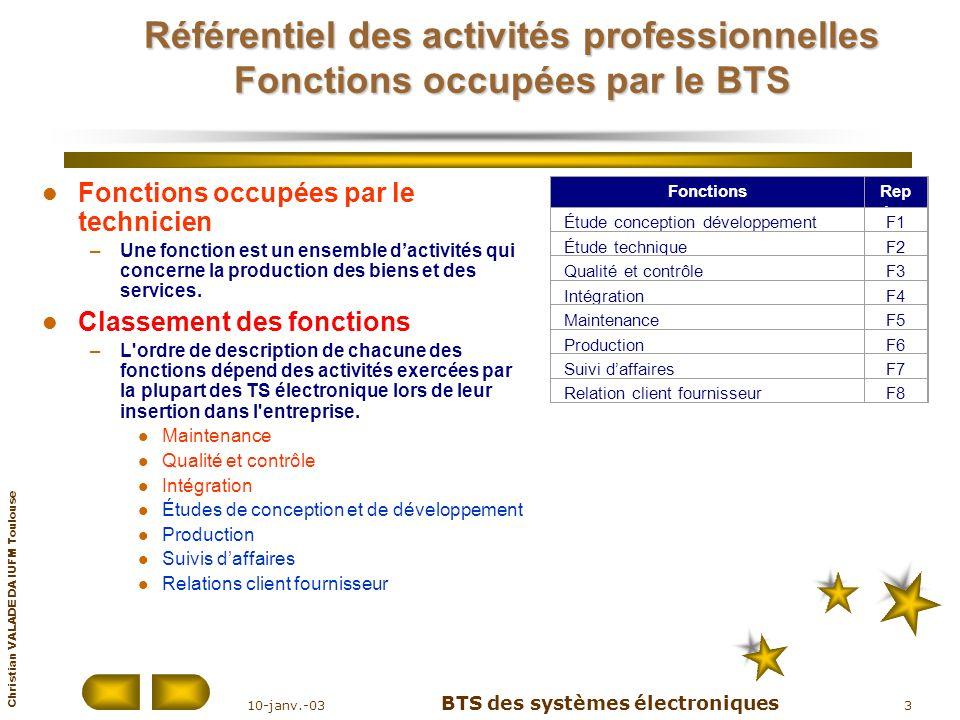 Christian VALADE DA IUFM Toulouse 10-janv.-03 BTS des systèmes électroniques 3 Référentiel des activités professionnelles Fonctions occupées par le BT