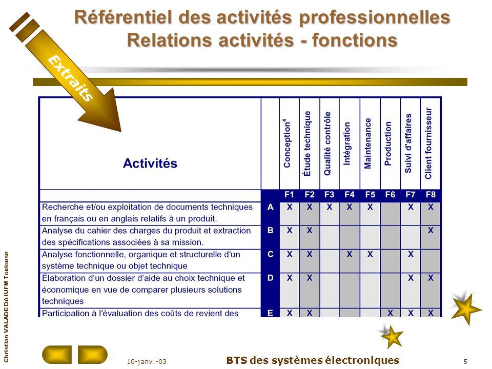Christian VALADE DA IUFM Toulouse 10-janv.-03 BTS des systèmes électroniques 5 Référentiel des activités professionnelles Relations activités - foncti