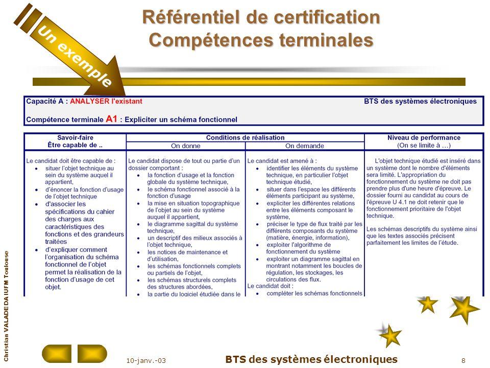 Christian VALADE DA IUFM Toulouse 10-janv.-03 BTS des systèmes électroniques 9 Référentiel de certification Relation compétences - fonctions du RAP Extraits